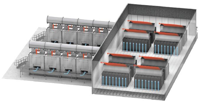Data Center Large