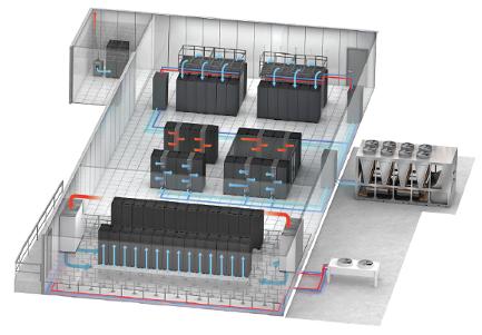 Data Center Small Medium